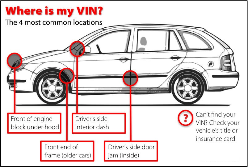 Vehicle Serial Number >> All about Vehicle Identification Number (VIN)